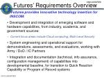 futures requirements overview