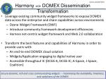 harmony domex dissemination transformation