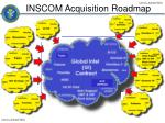 inscom acquisition roadmap