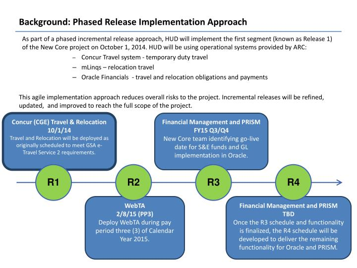 Background phased release implementation approach