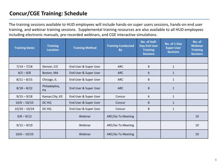 Concur/CGE Training: Schedule