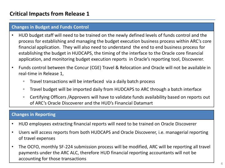Critical Impacts from Release 1