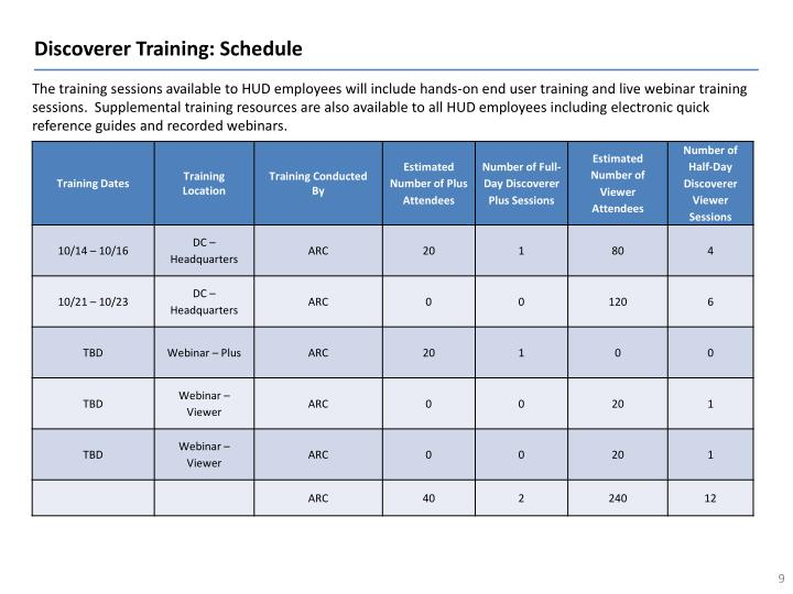 Discoverer Training: Schedule