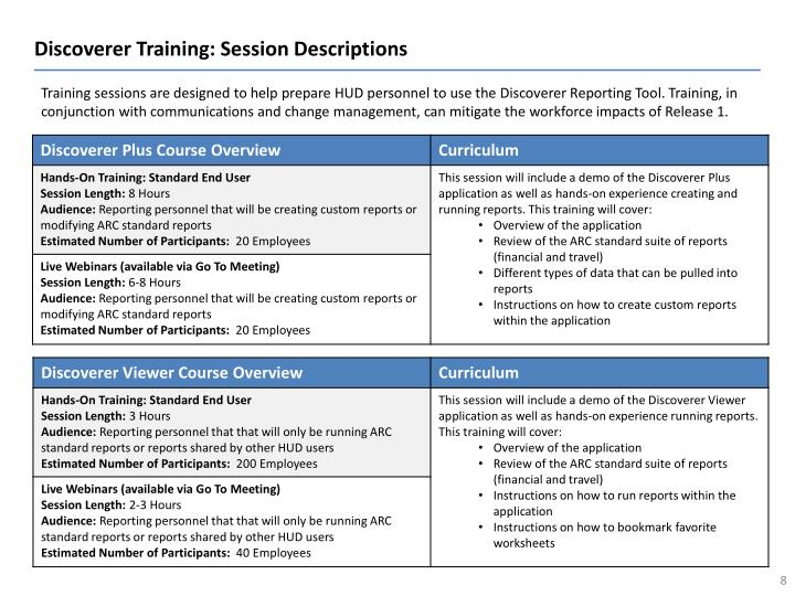 Discoverer Training: Session Descriptions