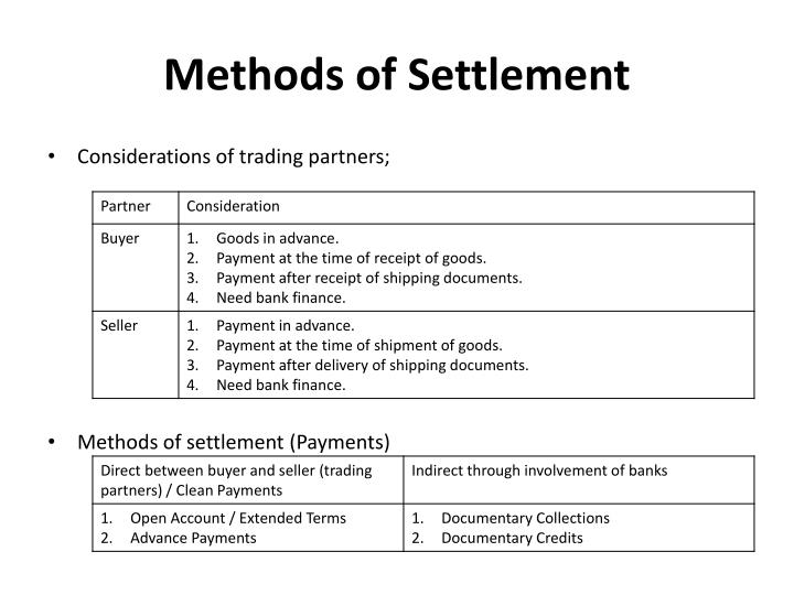 Methods of Settlement