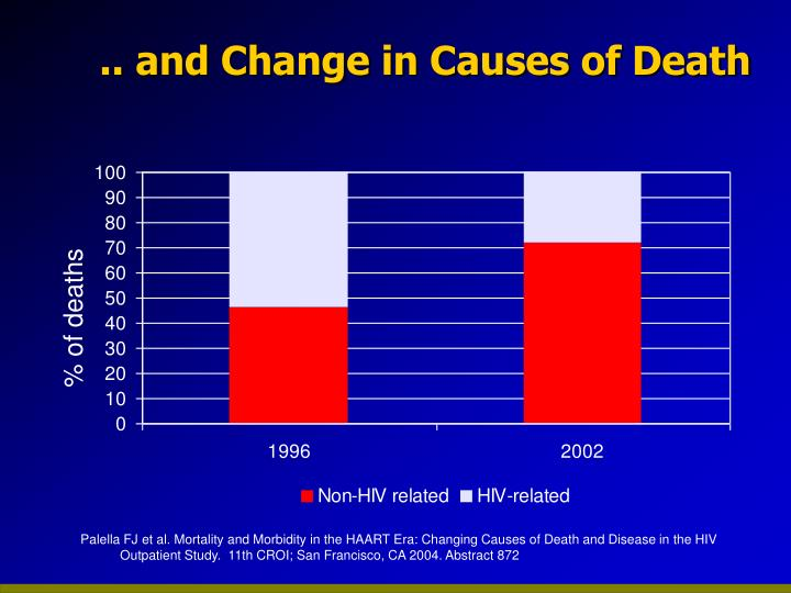 .. and Change in Causes of Death