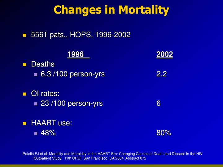 Changes in Mortality