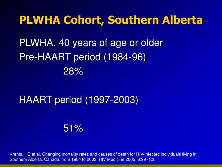 PLWHA Cohort, Southern Alberta