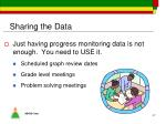 sharing the data