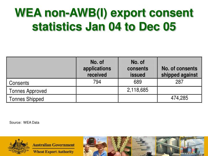 WEA non-AWB(I) export consent statistics Jan 04 to Dec 05