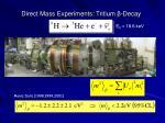 direct mass experiments tritium decay