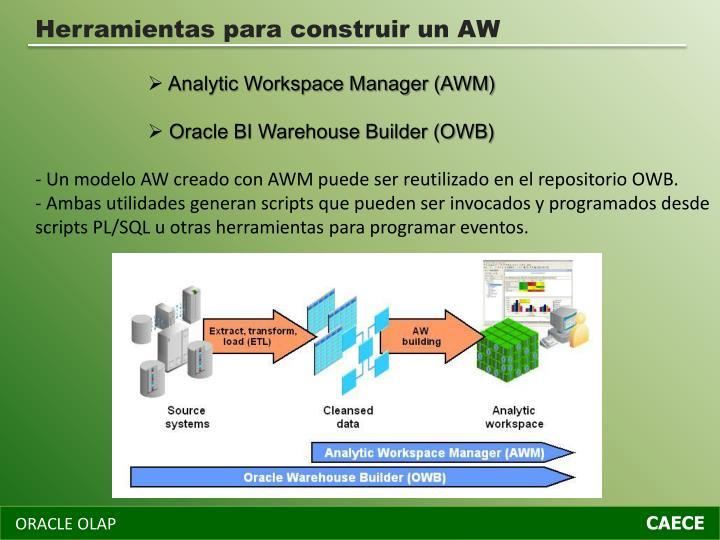Herramientas para construir un AW