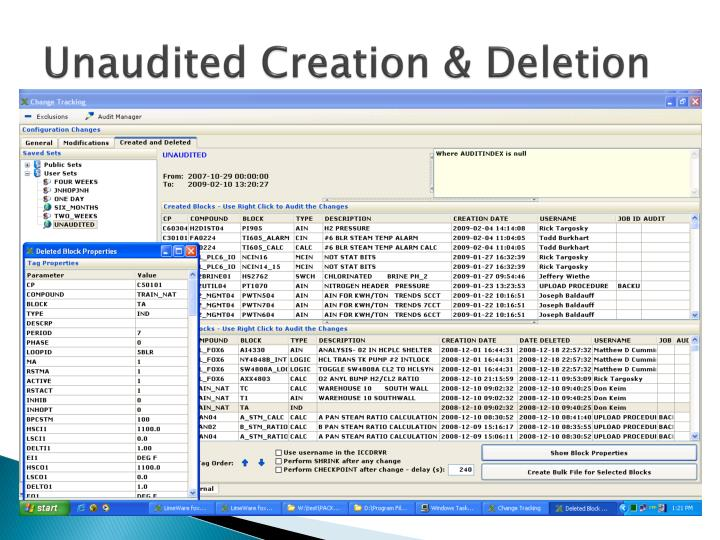 Unaudited Creation & Deletion