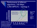 performance of different algorithms 100 mbps lam mpich topology 5