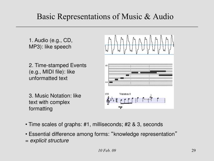 Basic Representations of Music & Audio