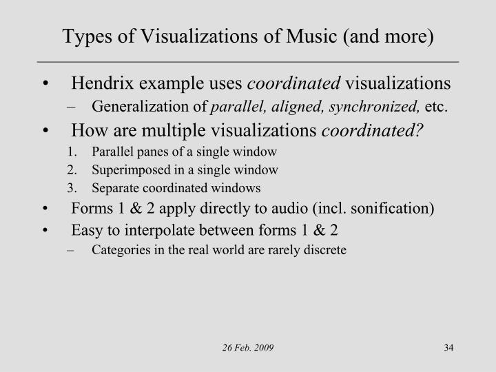 Types of Visualizations of Music (and more)