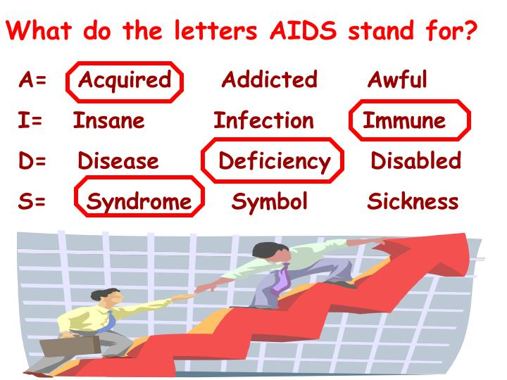 What do the letters AIDS stand for?