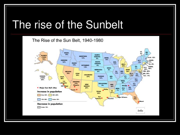 The rise of the Sunbelt