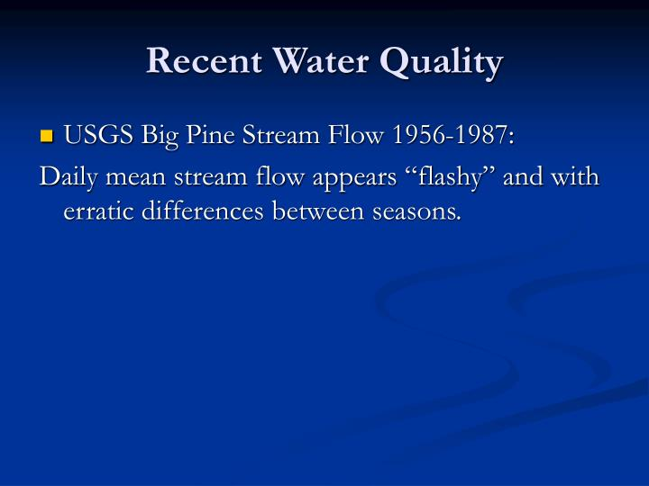 Recent Water Quality
