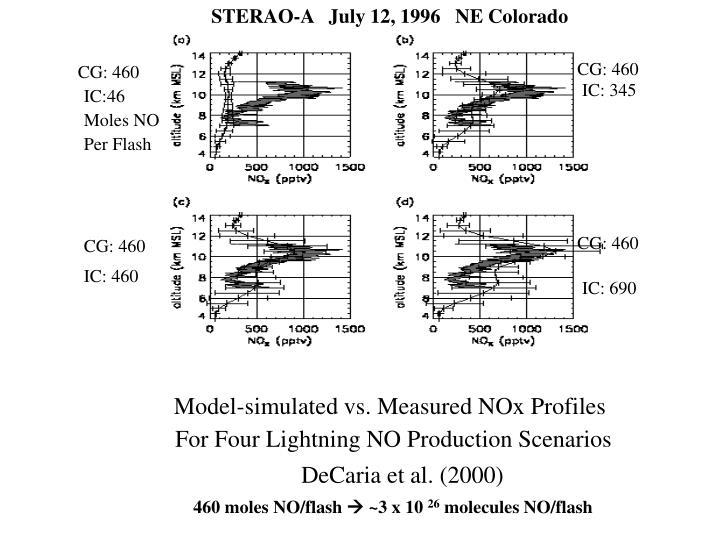 STERAO-A   July 12, 1996   NE Colorado
