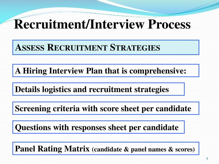 Recruitment/Interview Process