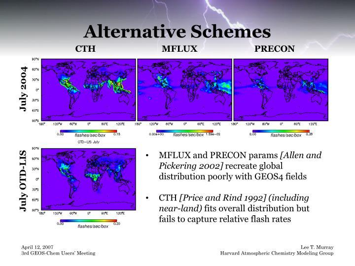 Alternative Schemes