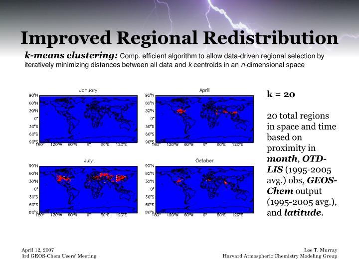 Improved Regional Redistribution