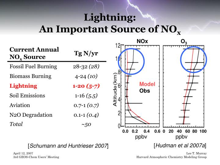 Lightning an important source of no x