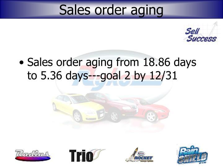 Sales order aging