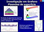 investiga o em grafeno plasm es de superf cie