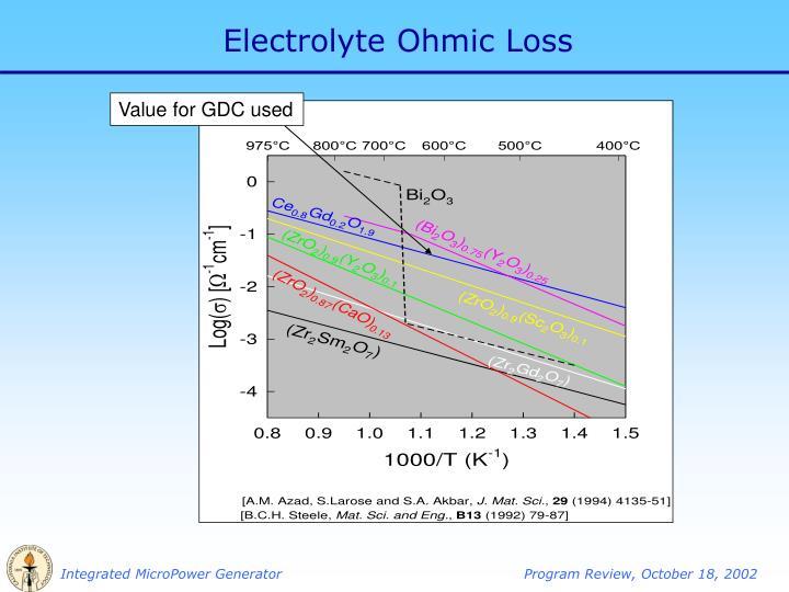 Electrolyte Ohmic Loss