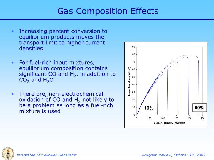 Gas Composition Effects
