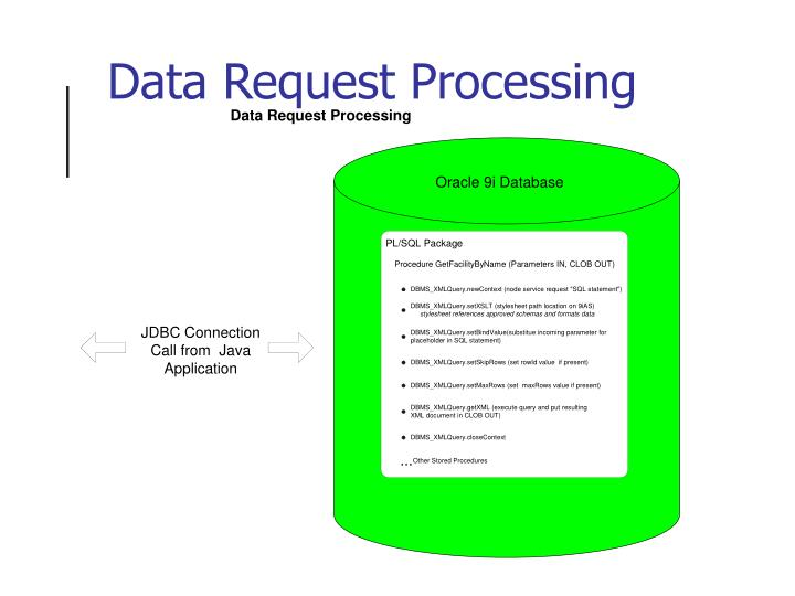 Data Request Processing