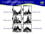 a concentrations aods vs observations