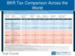 bkr tax comparison across the world1