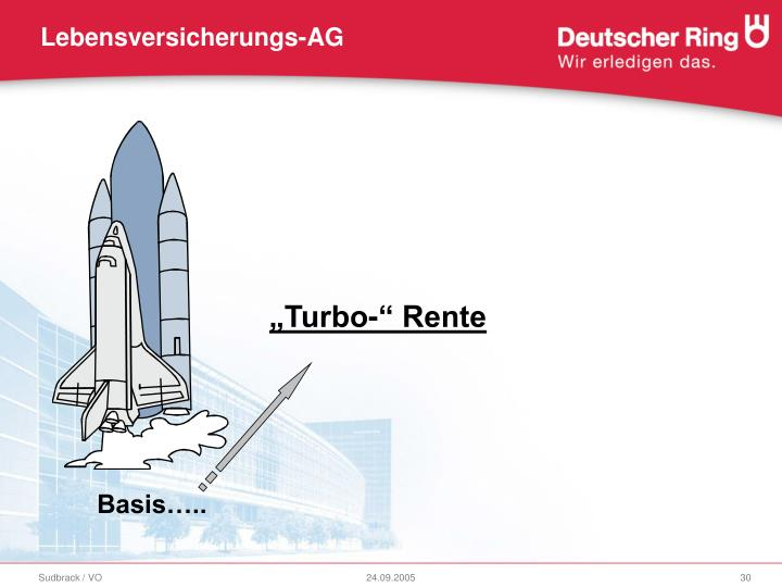 """Turbo-"" Rente"