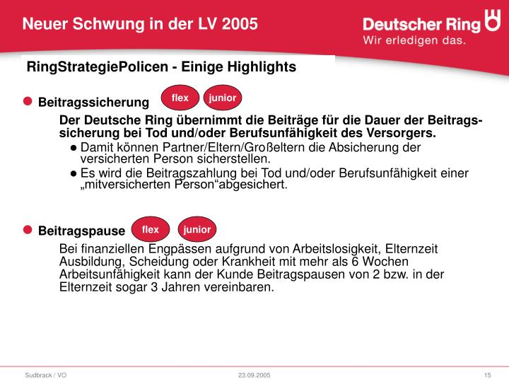 RingStrategiePolicen - Einige Highlights