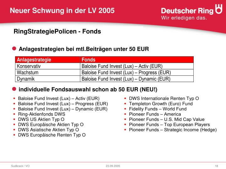 RingStrategiePolicen - Fonds