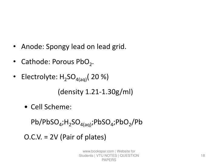 Anode: Spongy lead on lead grid.