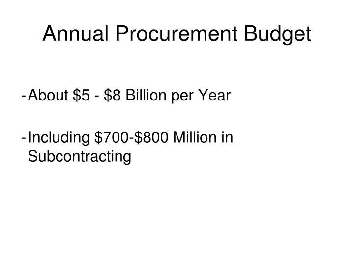 Annual Procurement Budget