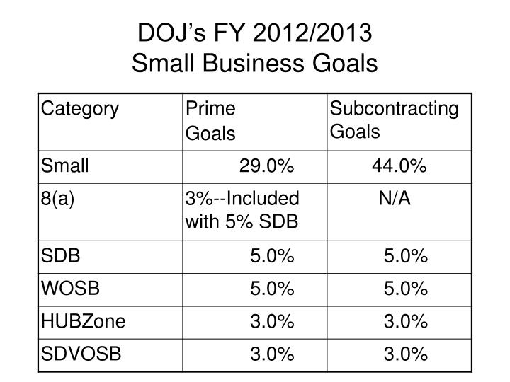 DOJ's FY 2012/2013