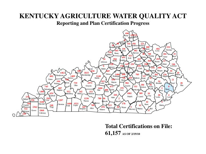 Kentucky agriculture water quality act reporting and plan certification progress