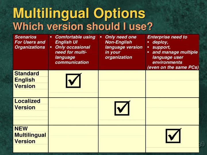 Multilingual Options