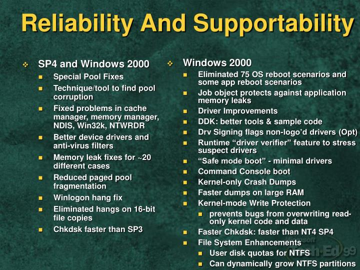 SP4 and Windows 2000
