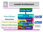 xrootd architecture