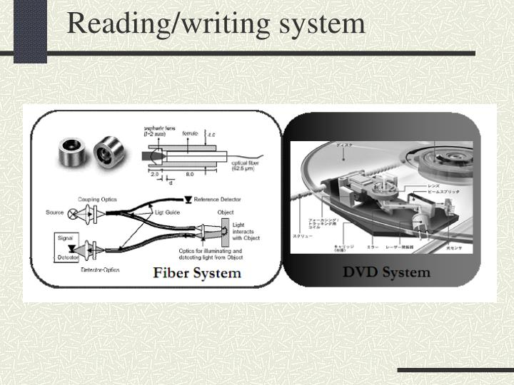 Reading/writing system