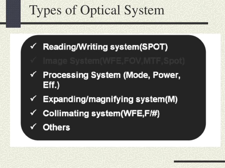 Types of Optical System