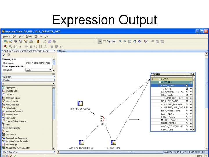 Expression Output