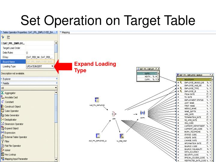 Expand Loading Type