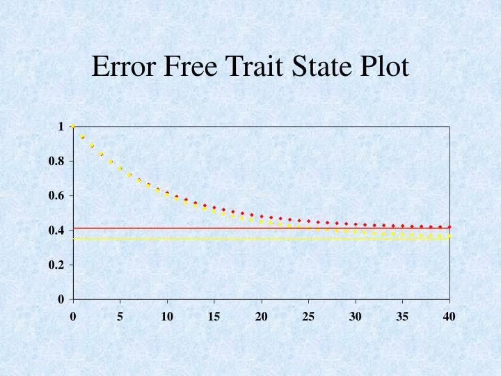 Error Free Trait State Plot
